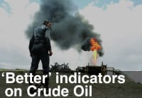 Do the 'Better' Indicators Work on Crude Oil? Yes