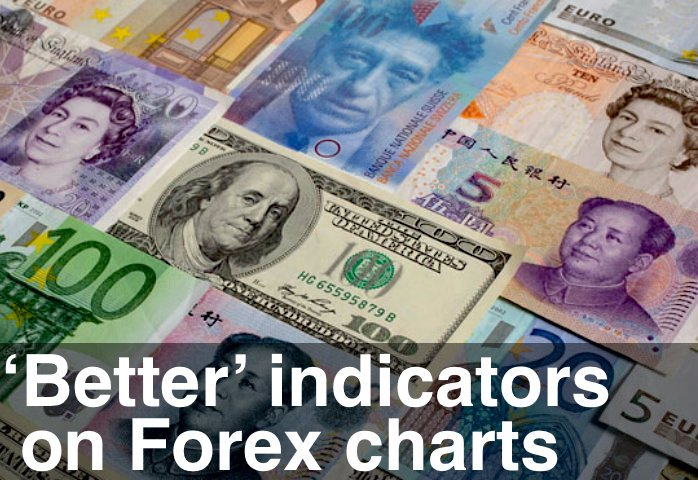 image of better indicators on forex