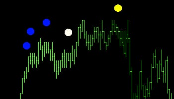 image of better momentum trading indicator signalling exhaustion buying volume in the emini