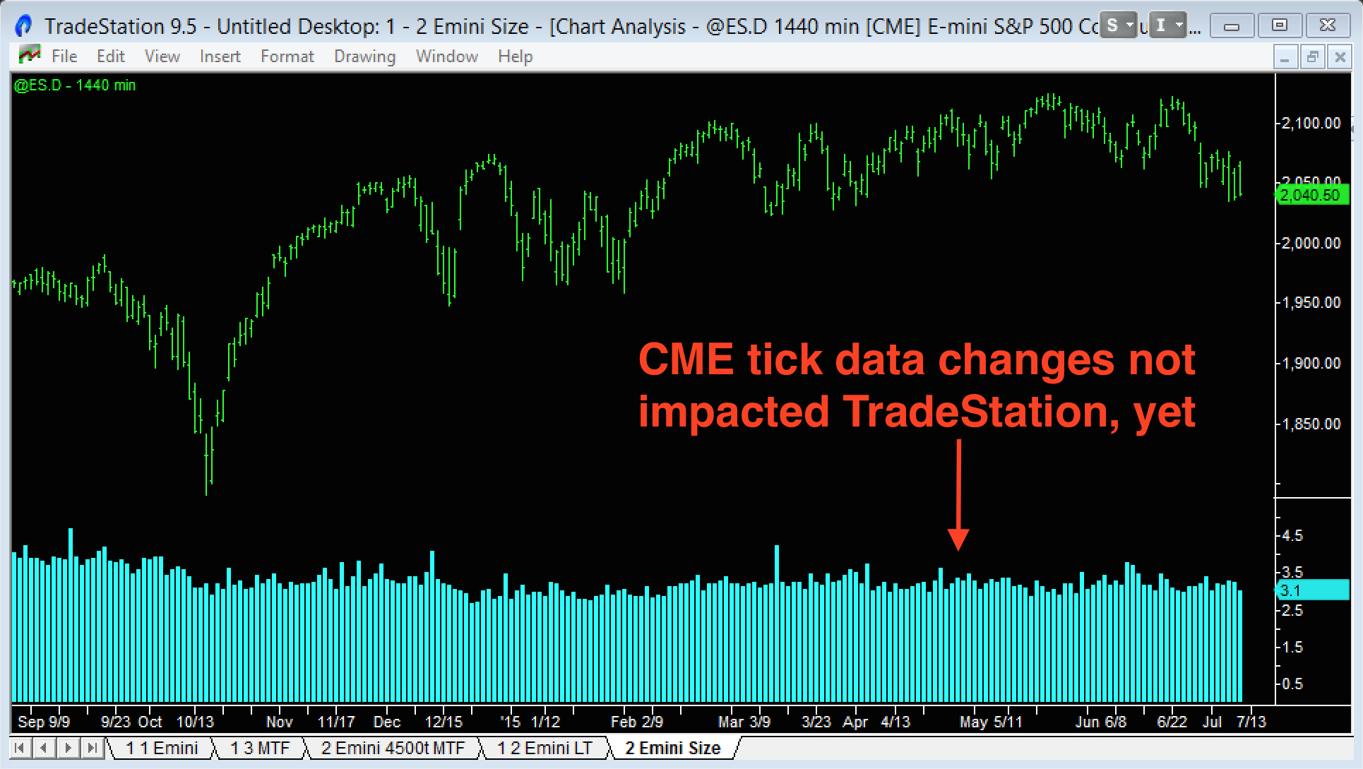image of CME tick data MDP 3.0