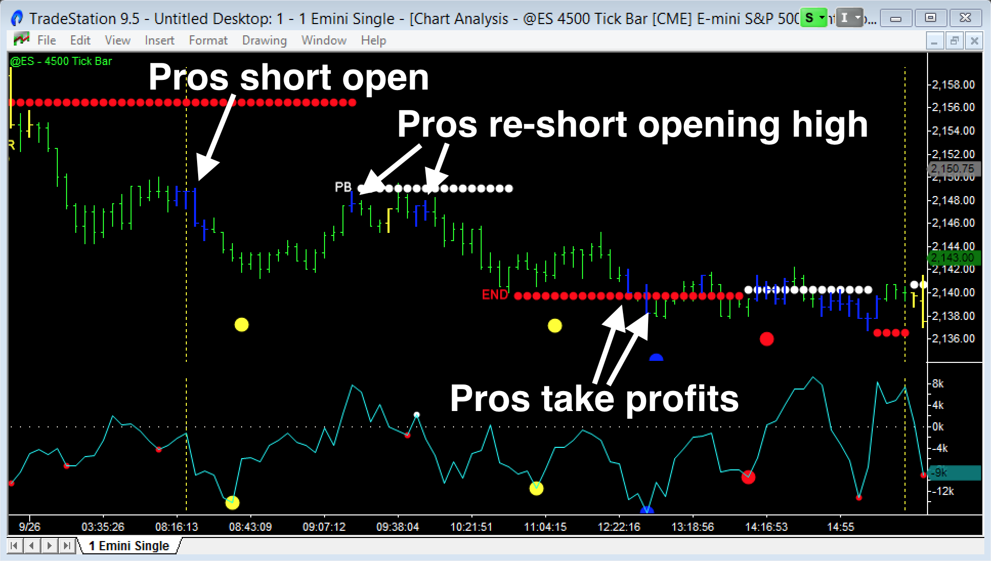 image of emini day trading professional traders