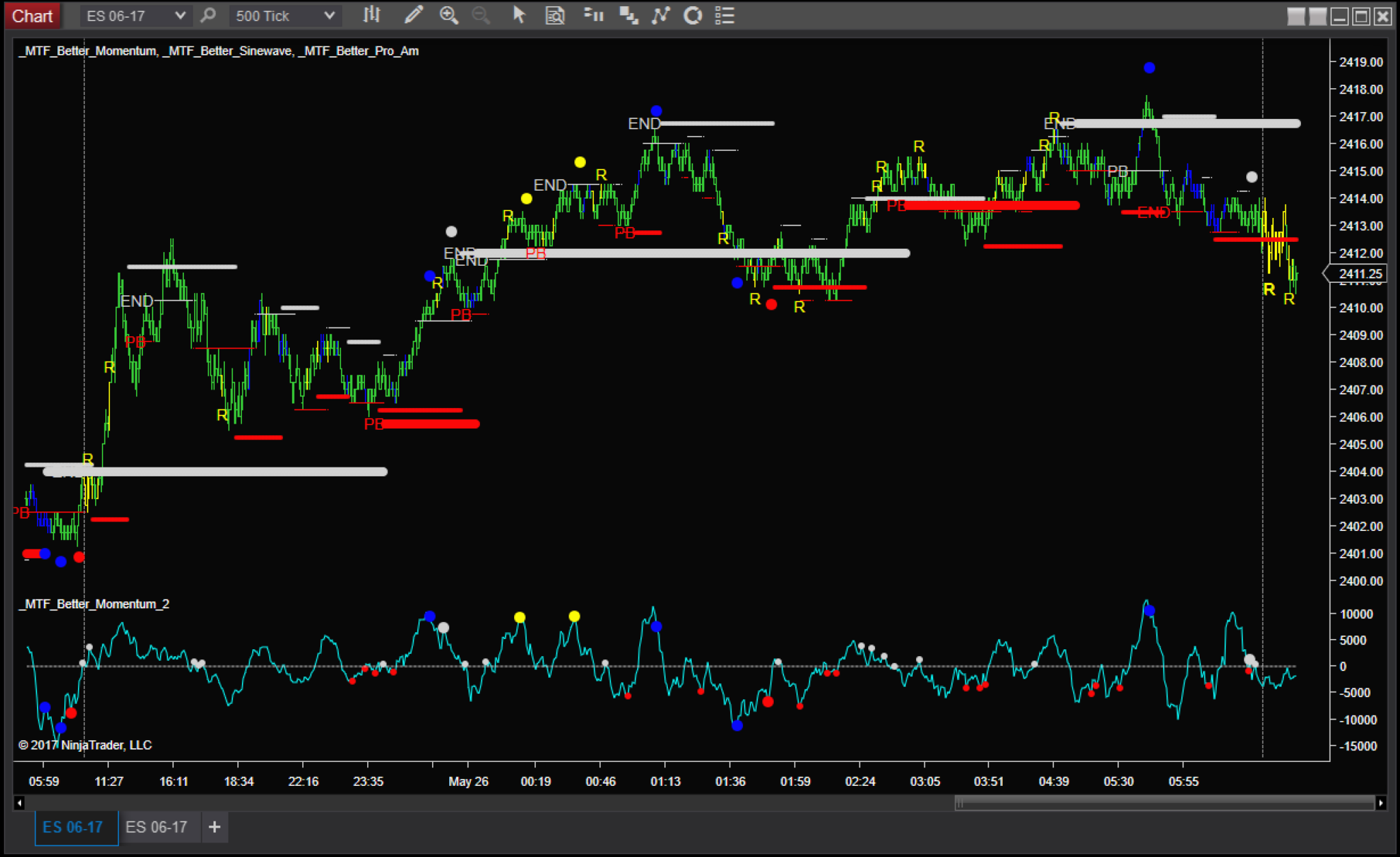image 1 of MTF Better indicators on NinjaTrader 8